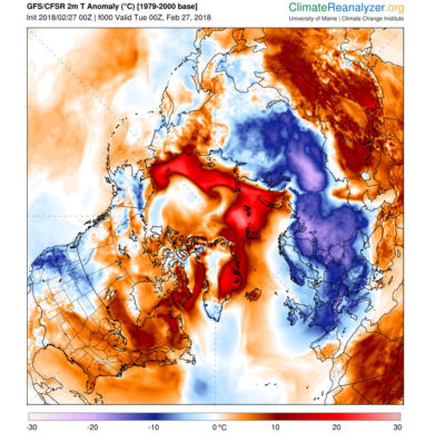 Temperatures in the Arctic averaged 5.1 degrees Celsius above than the 1979-2000 average on February 27, with some areas measuring as high as 20 degrees C above average.