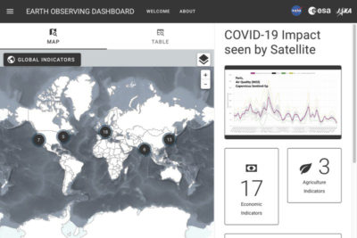 The new Covid-19 Earth Observation Dashboard allows users to track changes in air and water quality, climate change, economic activity, and agriculture.