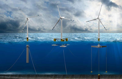 Floating wind turbines use chains to anchor to the sea floor up to a half a mile deep.