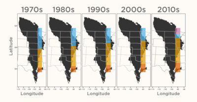 A data-backed illustration of three ecosystems (orange, yellow, blue) shifting northward across a swath of the Great Plains, with a fourth ecosystem (pink) emerging in the 2010s