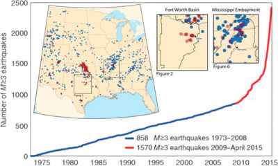 Post-2008 seismicity rate change in the CUS. Blue data represents earthquakes pre-2008, and red earthquakes 2008-today.